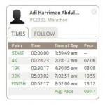 Sayonara Penang Bridge Marathon 2012